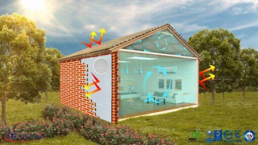 Tấm cách nhiệt cát tường dùng cho hệ Mái, vách, Sàn hiệu quả