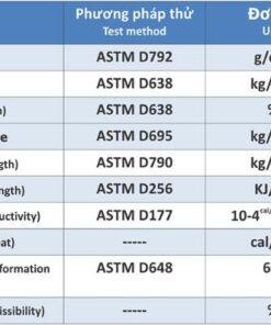 Thông số kỹ thuật tấm lợp lấy sáng Polycarbonate đặc ruột dày 10mm