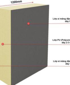 Cấu tạo gạch mát chống nóng cách nhiệt