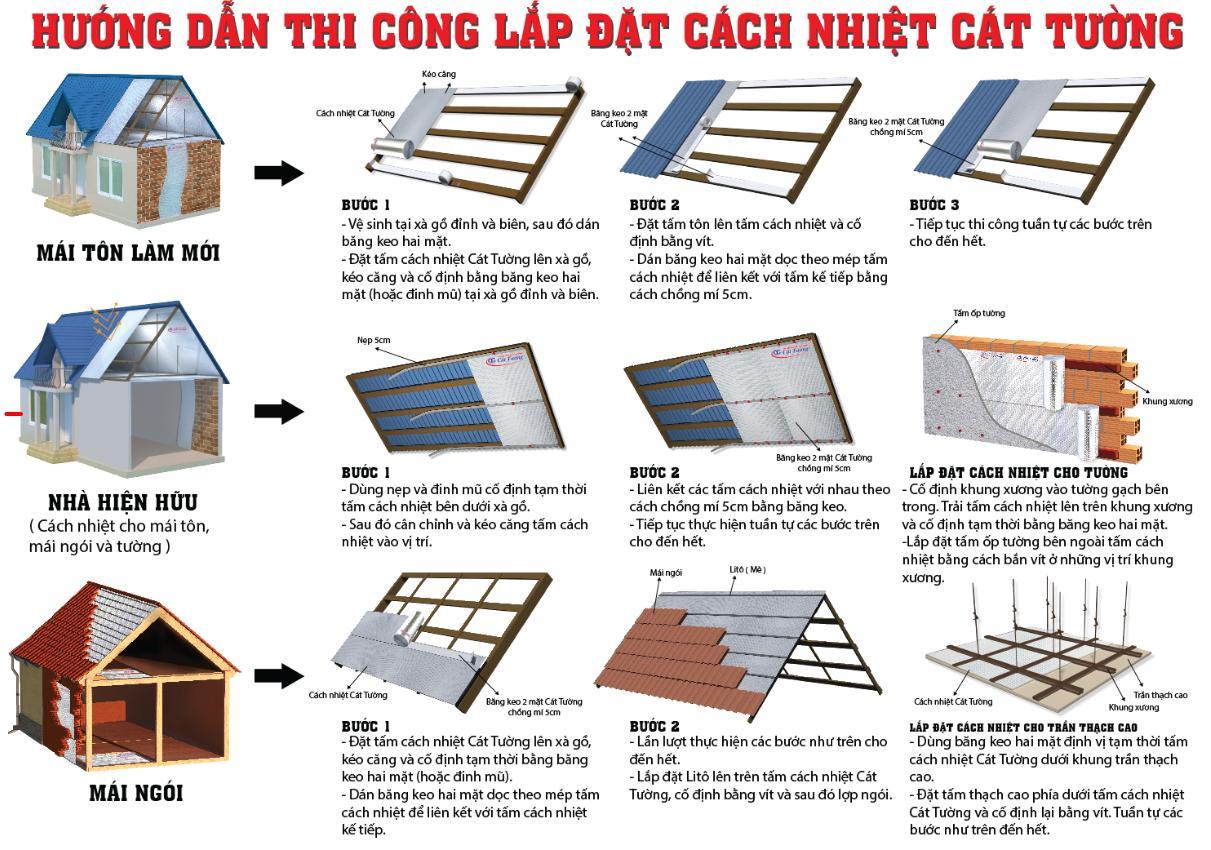 Hướng dẫn thi công lắp đặt tấm cách nhiệt Cát Tường cho mái tôn và mái ngói