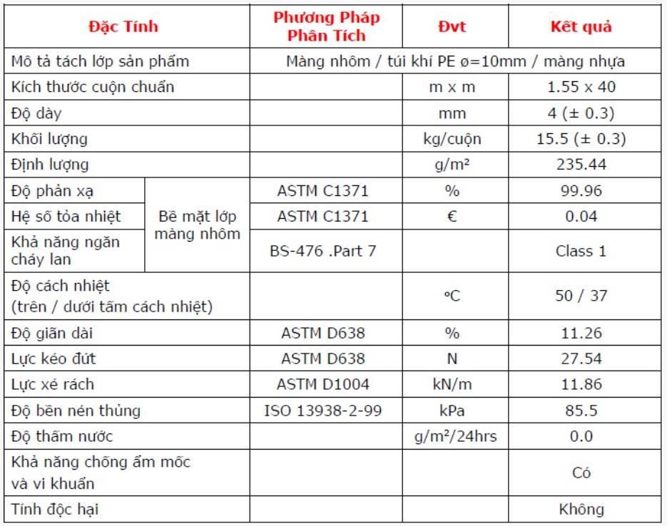 Thông số kỹ thuật tấm túi khí cách nhiệt Cát Tường A1